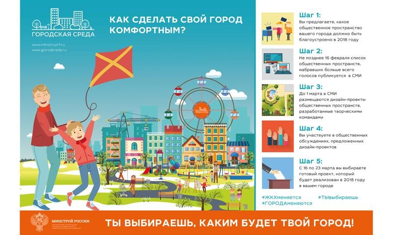 Опрос жителей по выбору приоритетного проекта общественной территории города Кимры